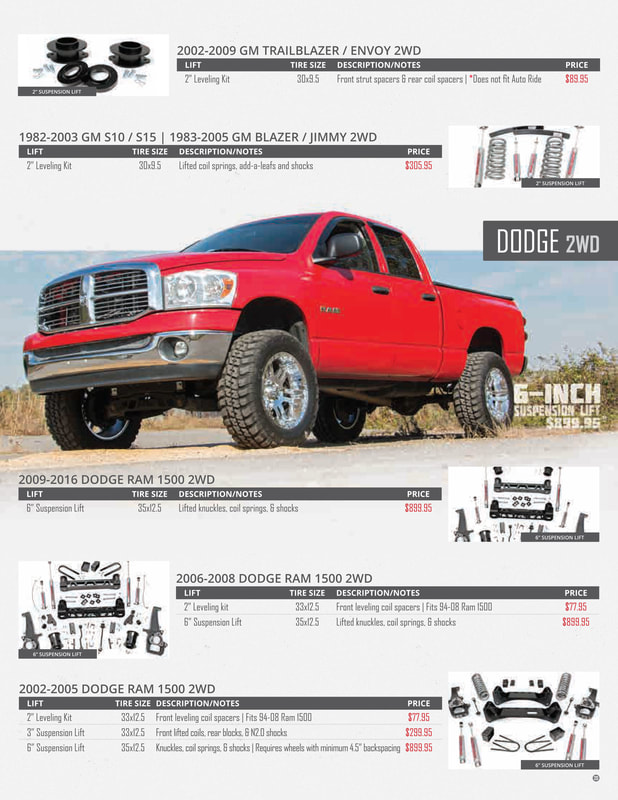 61 Rough Country - NORTEC USA